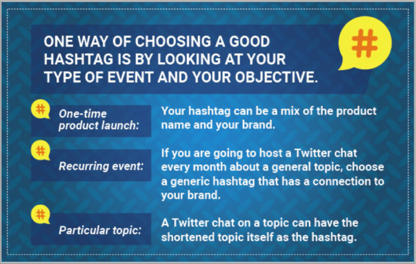Choose event hashtag for twitter