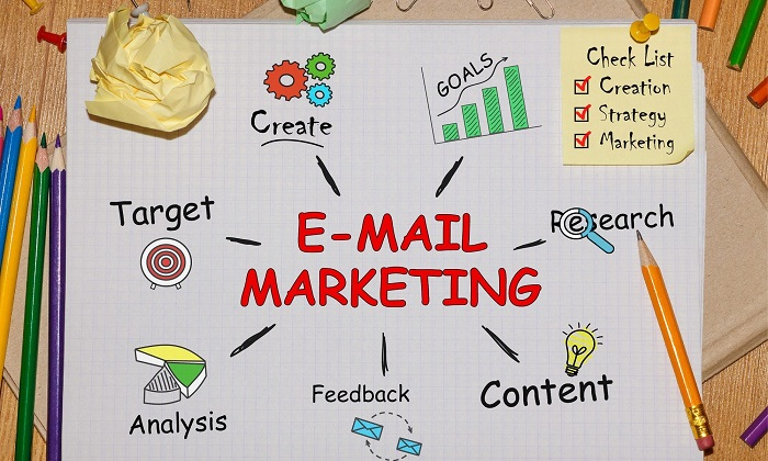 social ecommerce email marketing platform