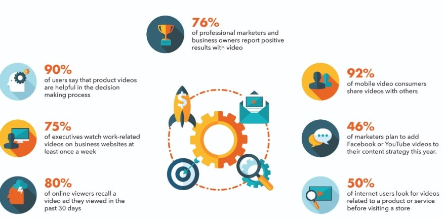 visual content marketing trends