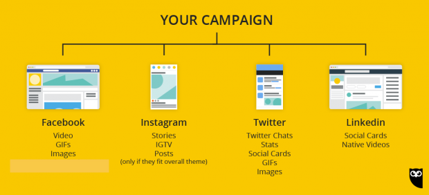 best user generated content campaigns platform